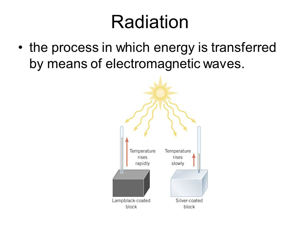 Radiation the process in which energy is transferred by means of electromagnetic waves.