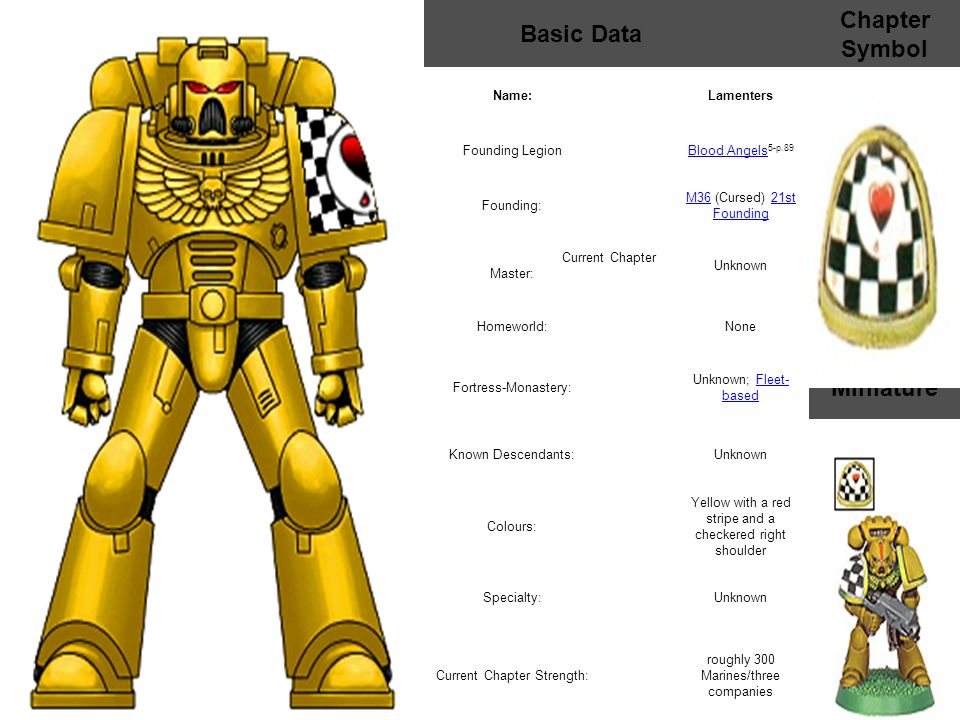 Marine Basic Data Chapter Symbol Miniature Name: Lamenters