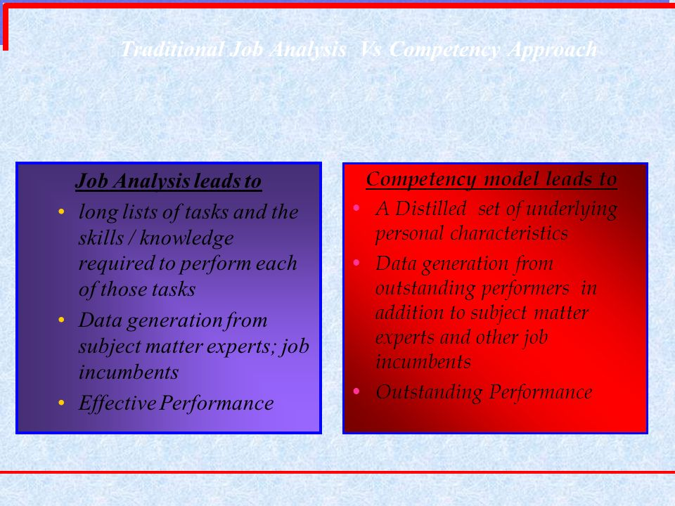 Traditional Job Analysis Vs Competency Approach