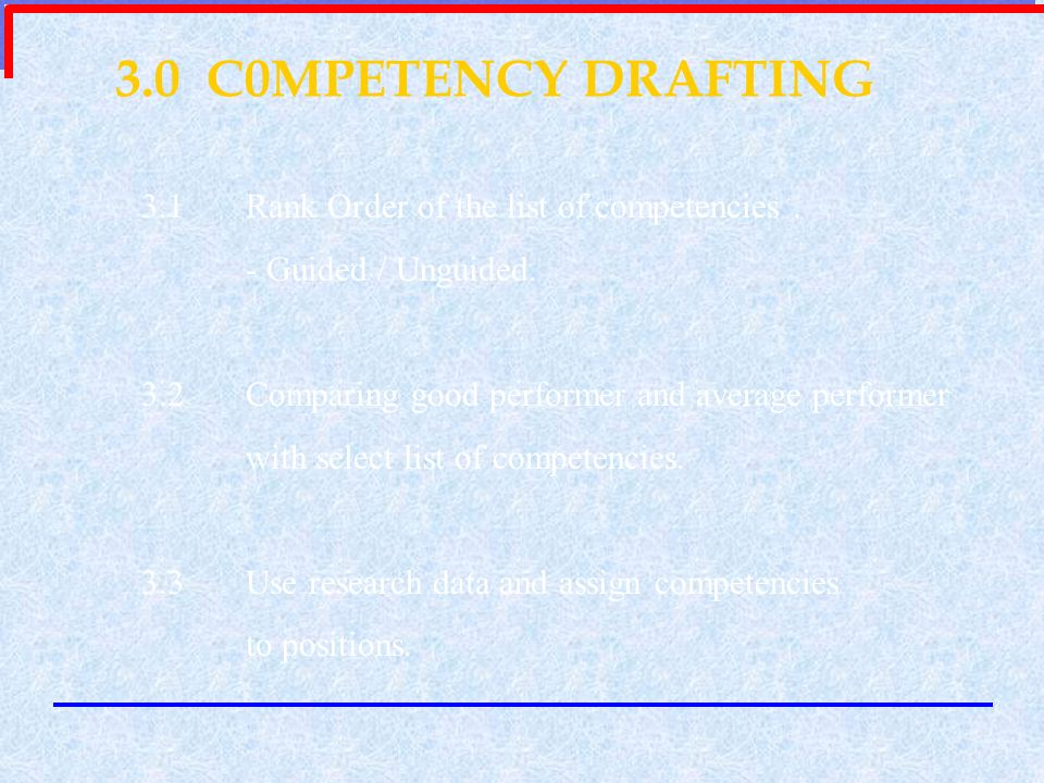 3.0 C0MPETENCY DRAFTING 3.1 Rank Order of the list of competencies .