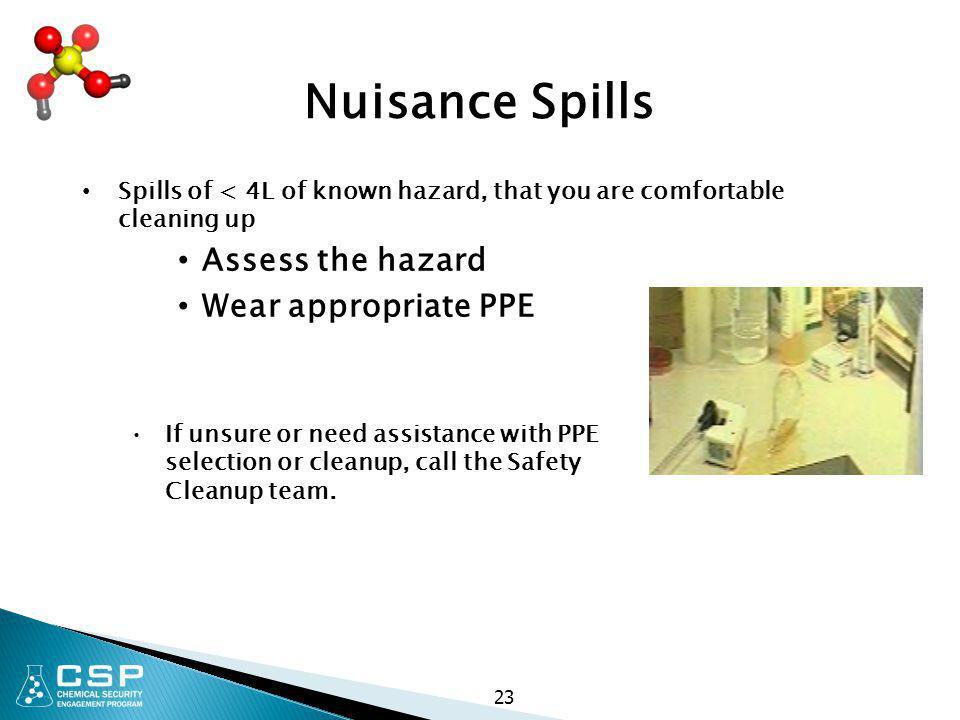 Nuisance Spills Assess the hazard Wear appropriate PPE