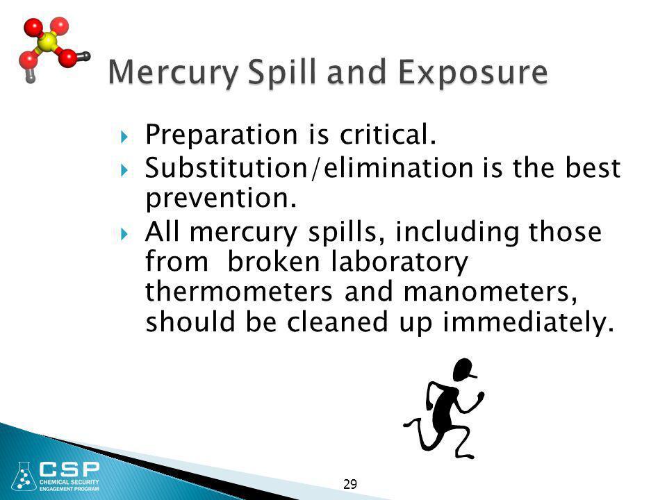 Mercury Spill and Exposure
