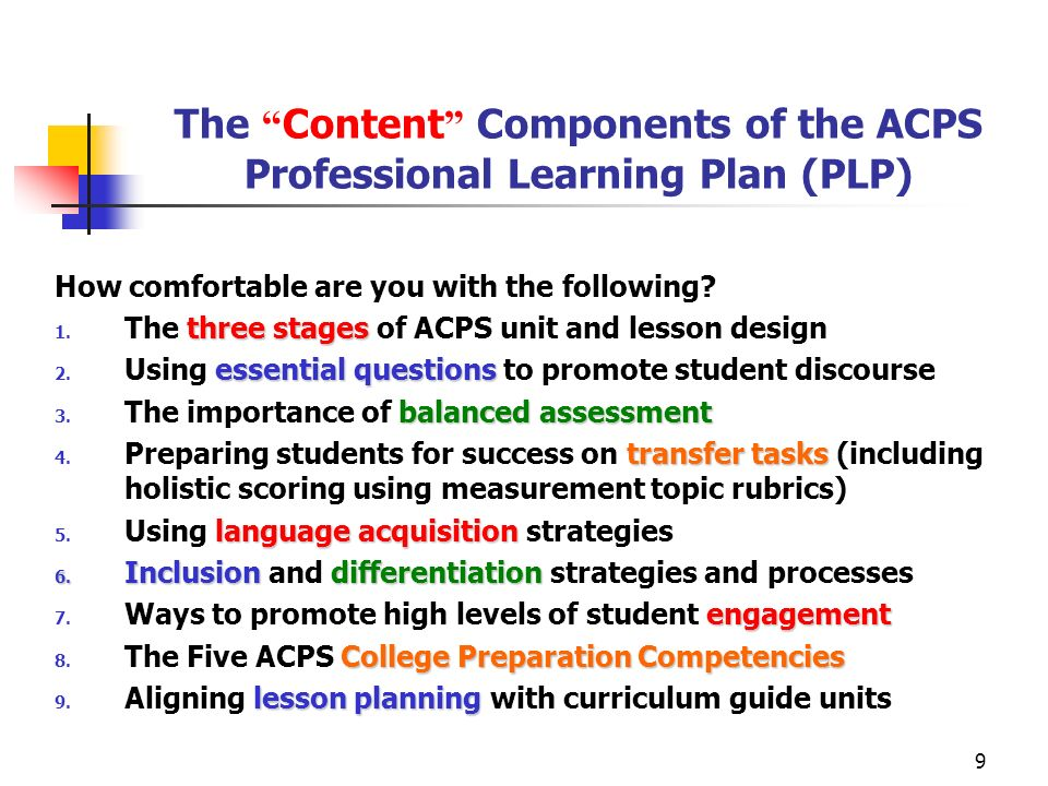 The Content Components of the ACPS Professional Learning Plan (PLP)