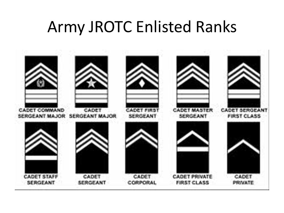 Army JROTC Enlisted Ranks