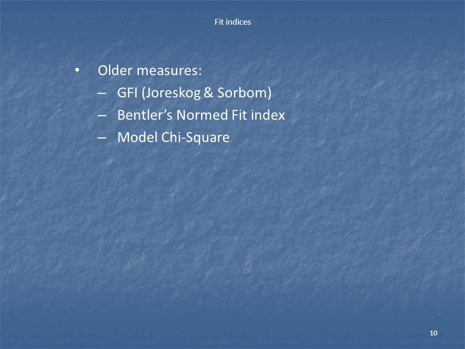 GFI (Joreskog & Sorbom) Bentler's Normed Fit index Model Chi-Square