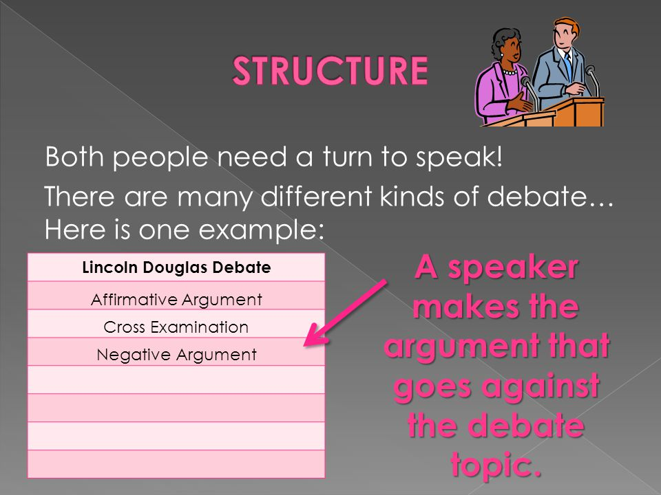 STRUCTURE Both people need a turn to speak! There are many different kinds of debate… Here is one example: