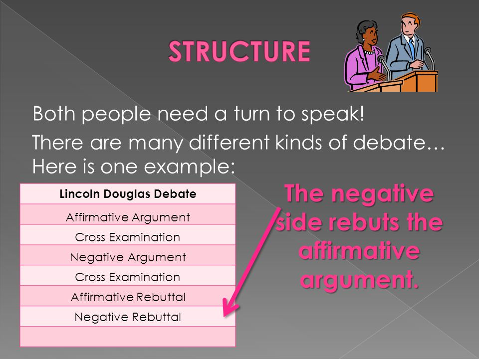 STRUCTURE The negative side rebuts the affirmative argument.