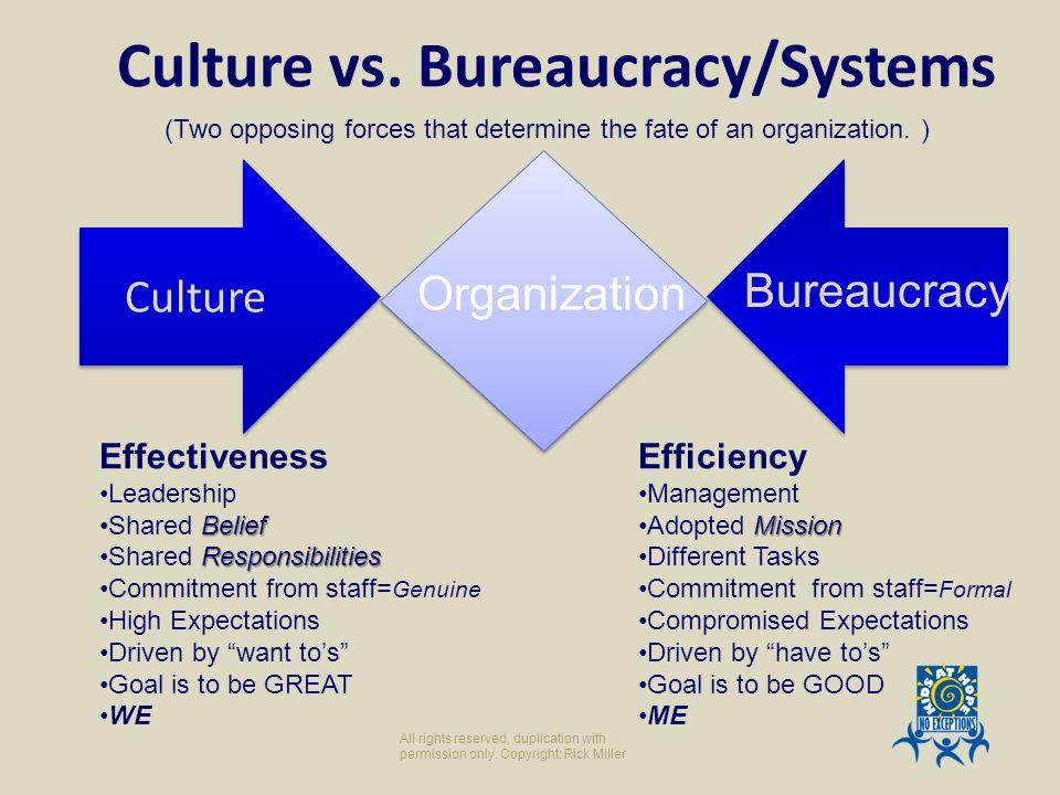 Culture vs. Bureaucracy/Systems