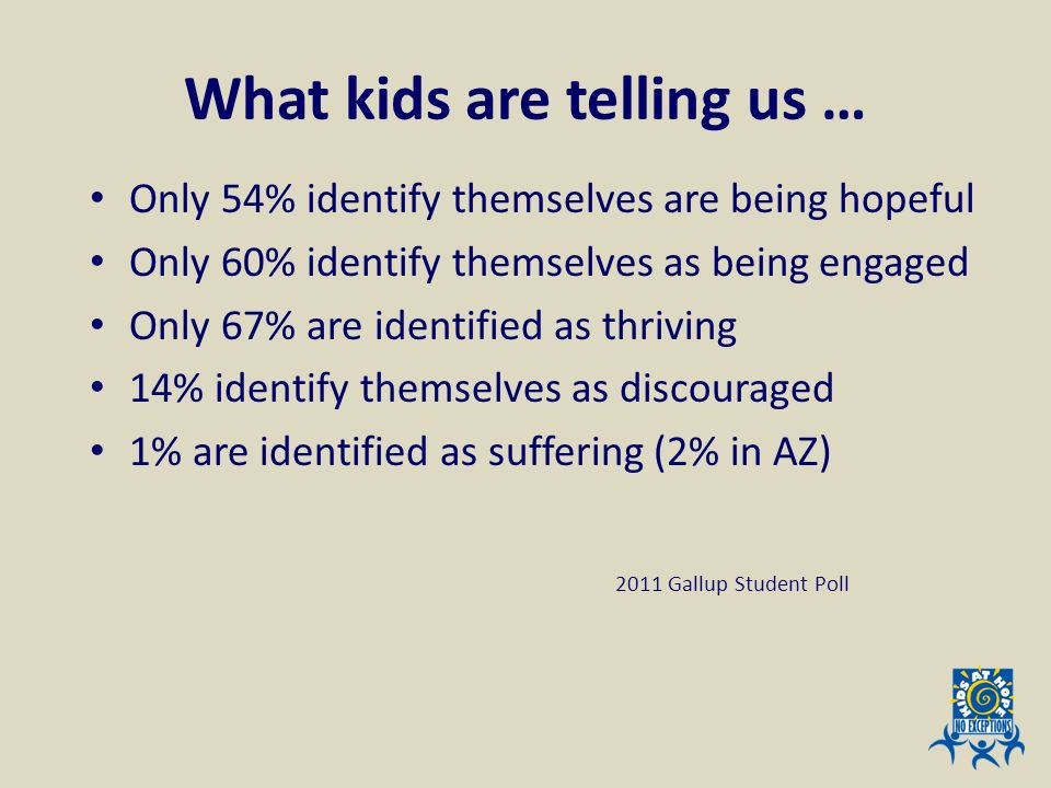 What kids are telling us …