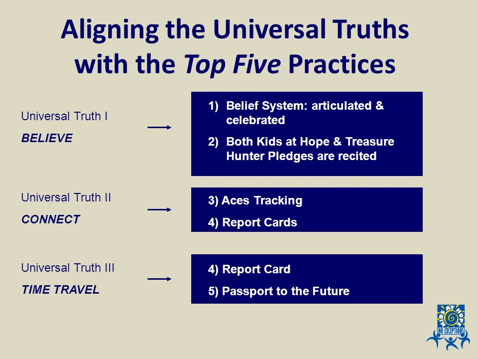 Aligning the Universal Truths with the Top Five Practices