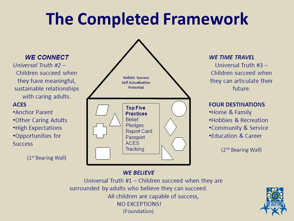 The Completed Framework