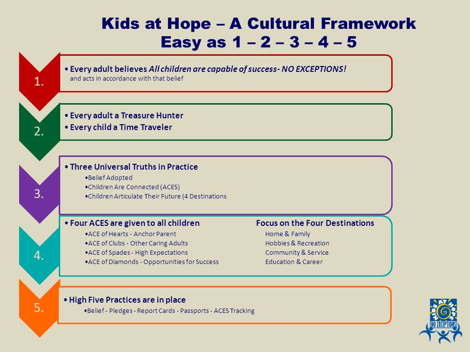 Kids at Hope – A Cultural Framework