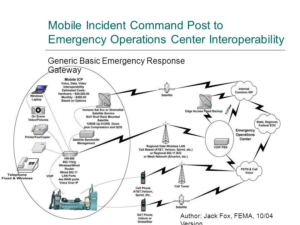 Mobile Incident Command Post to Emergency Operations Center Interoperability