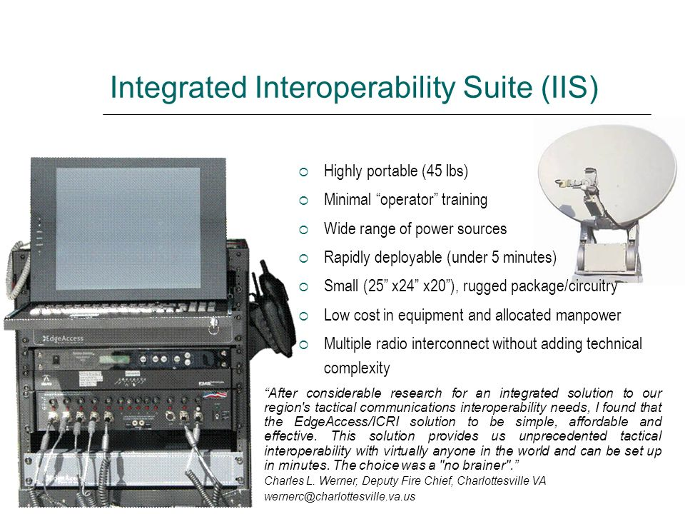 Integrated Interoperability Suite (IIS)