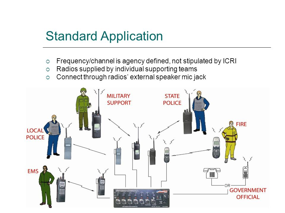 Standard Application Frequency/channel is agency defined, not stipulated by ICRI. Radios supplied by individual supporting teams.