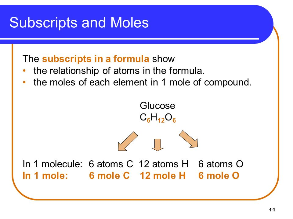 Subscripts and Moles The subscripts in a formula show