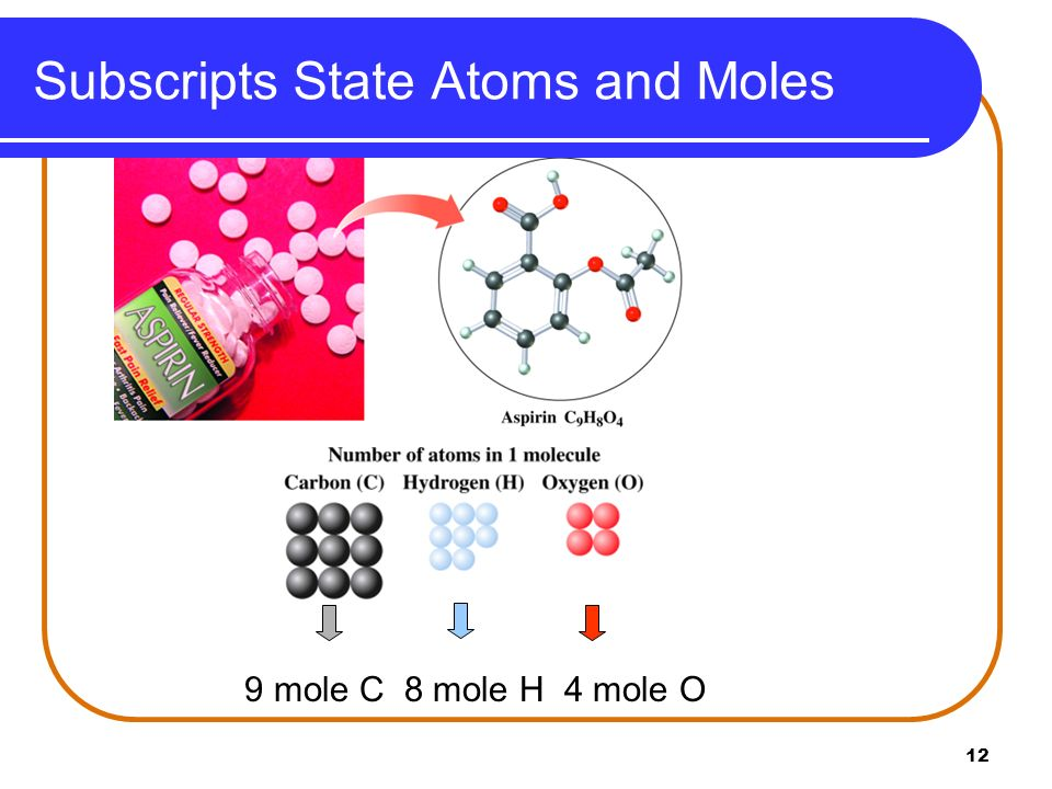 Subscripts State Atoms and Moles