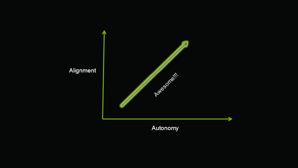 Alignment Awesome!!! Autonomy
