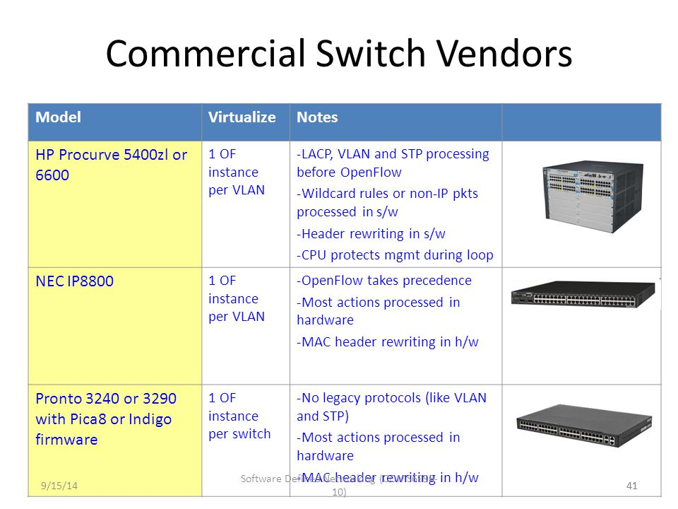 Commercial Switch Vendors