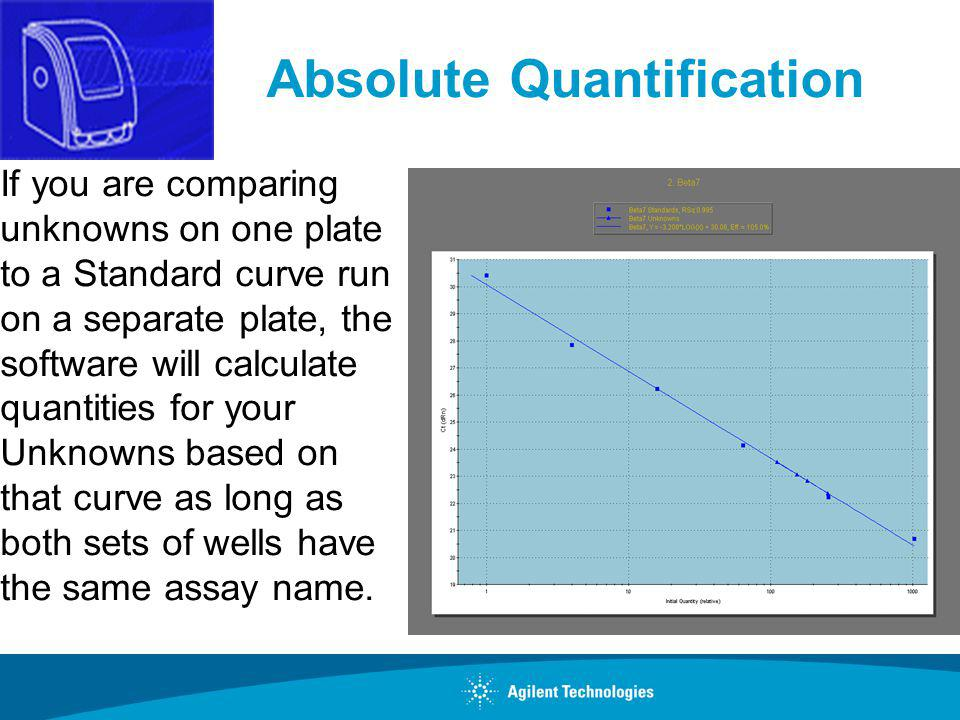 Absolute Quantification