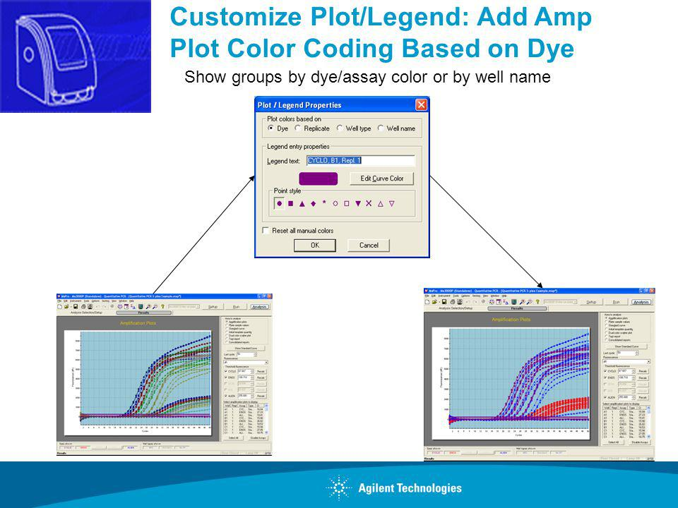 Customize Plot/Legend: Add Amp Plot Color Coding Based on Dye