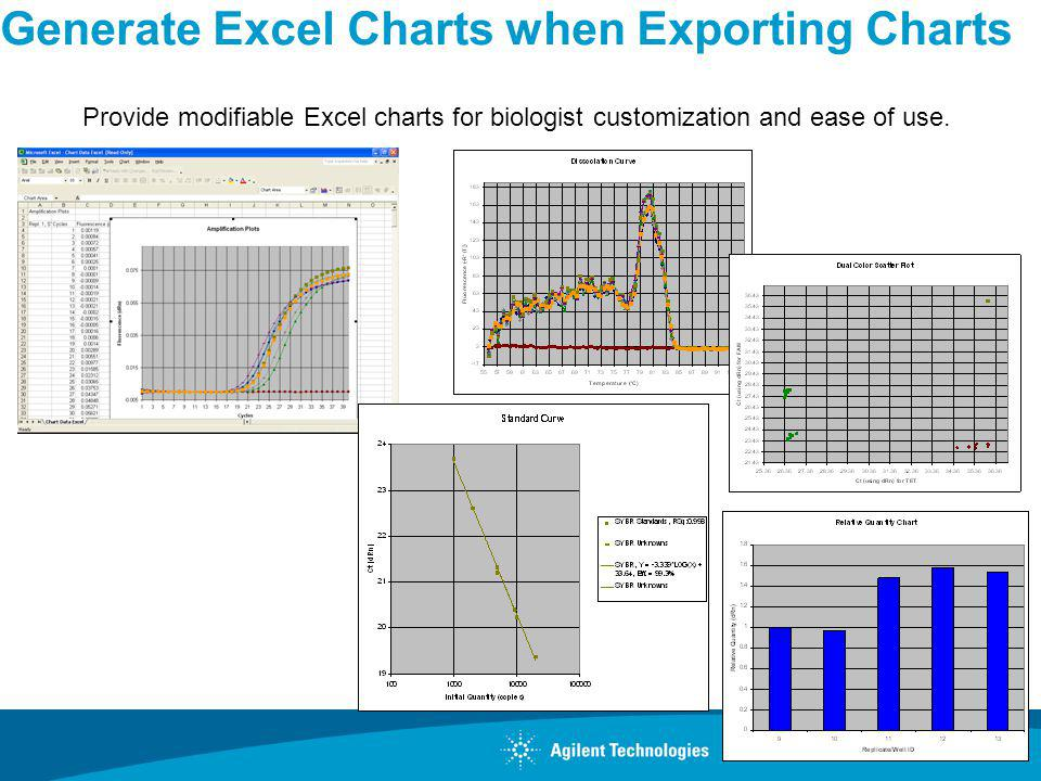 Generate Excel Charts when Exporting Charts