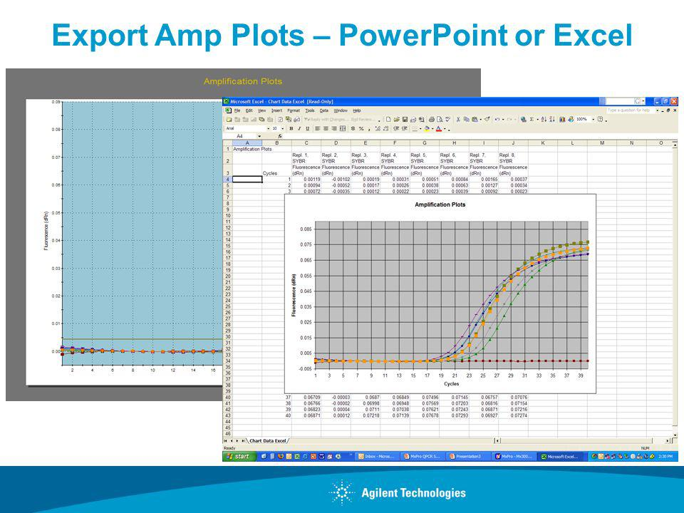 Export Amp Plots – PowerPoint or Excel