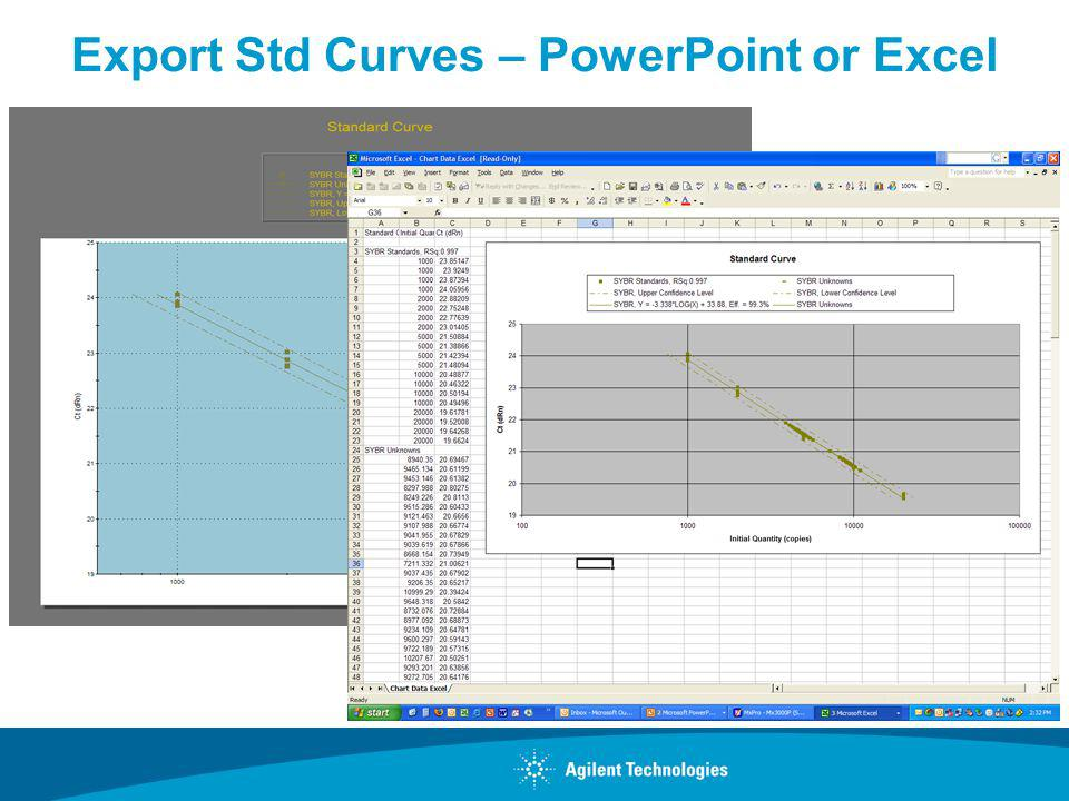 Export Std Curves – PowerPoint or Excel