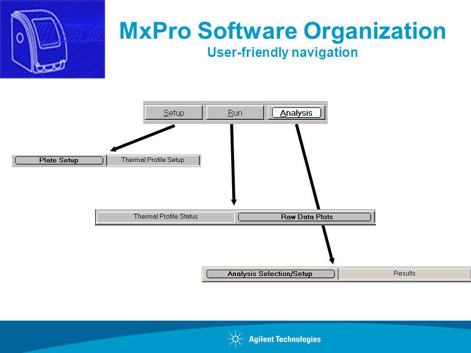 MxPro Software Organization User-friendly navigation