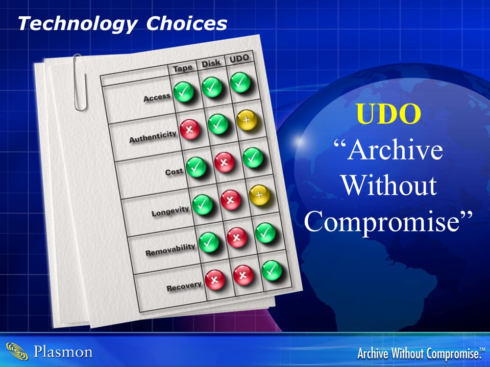 Technology Choices UDO Archive Without Compromise