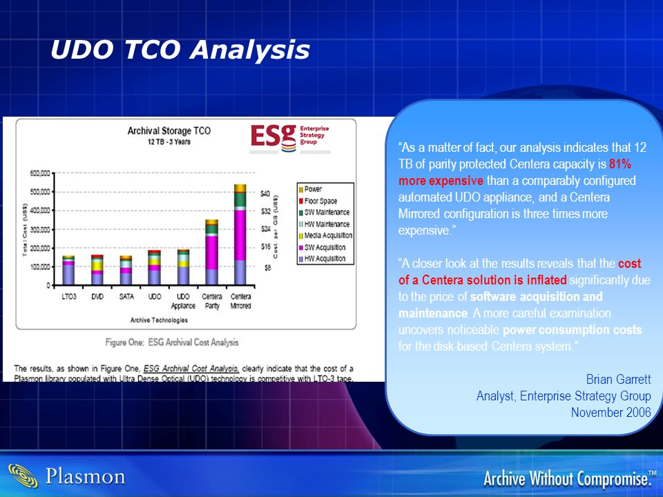 UDO TCO Analysis
