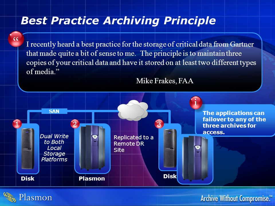 Best Practice Archiving Principle