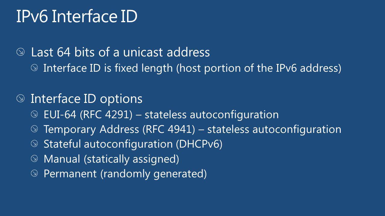 IPv6 Interface ID Last 64 bits of a unicast address