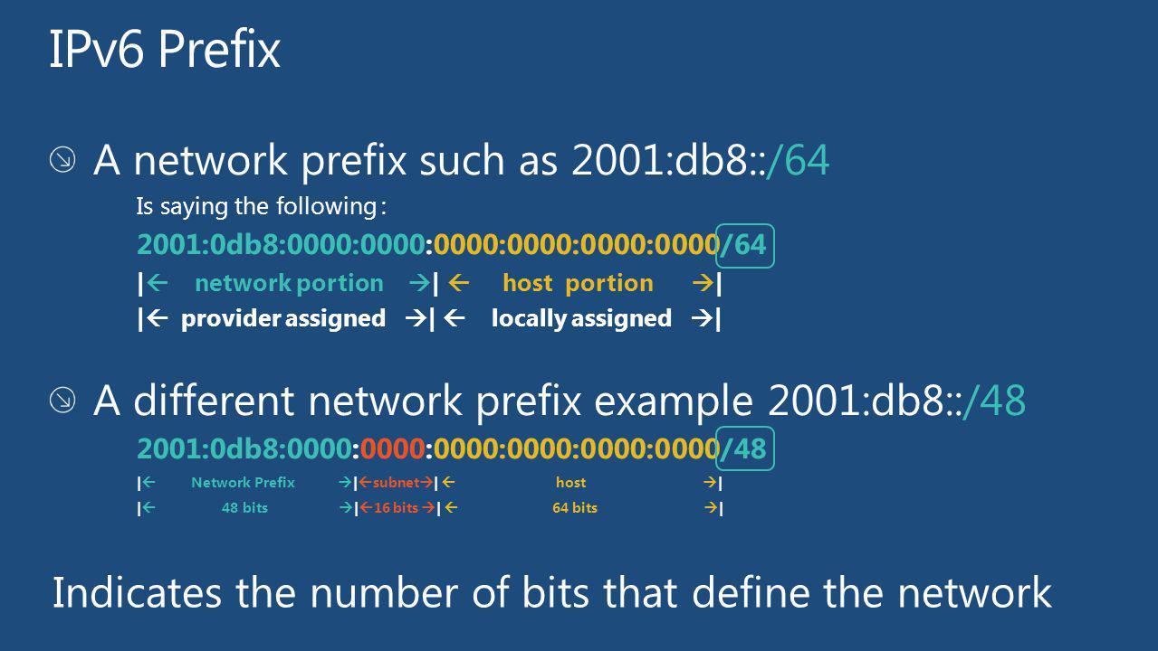 IPv6 Prefix A network prefix such as 2001:db8::/64