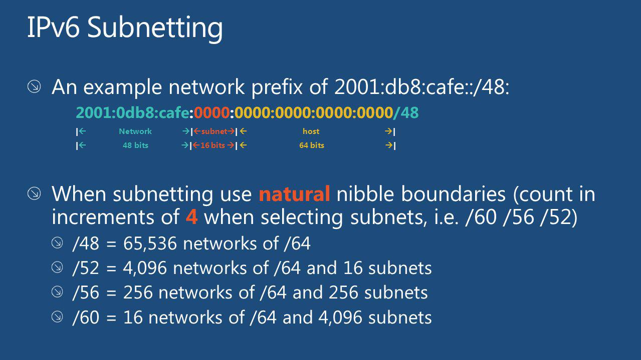 IPv6 Subnetting An example network prefix of 2001:db8:cafe::/48: