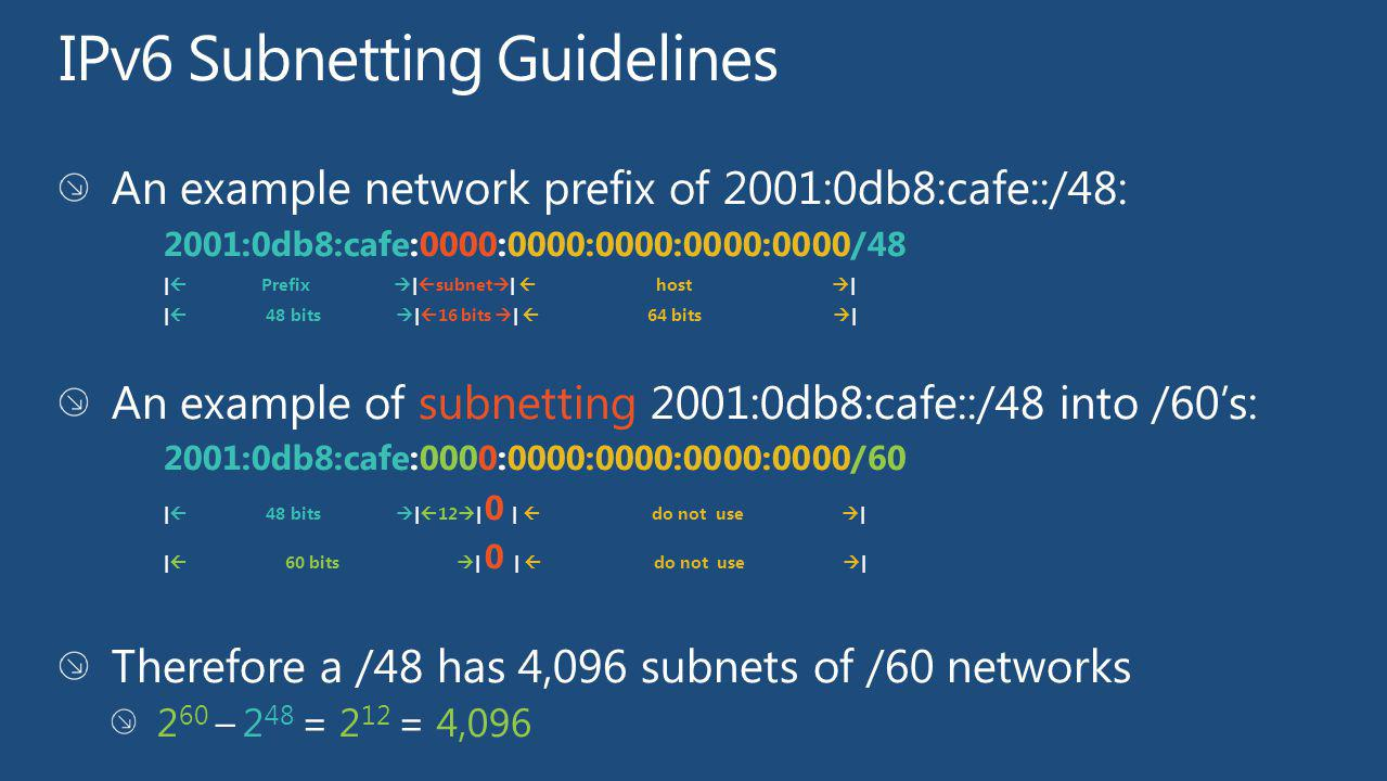 IPv6 Subnetting Guidelines