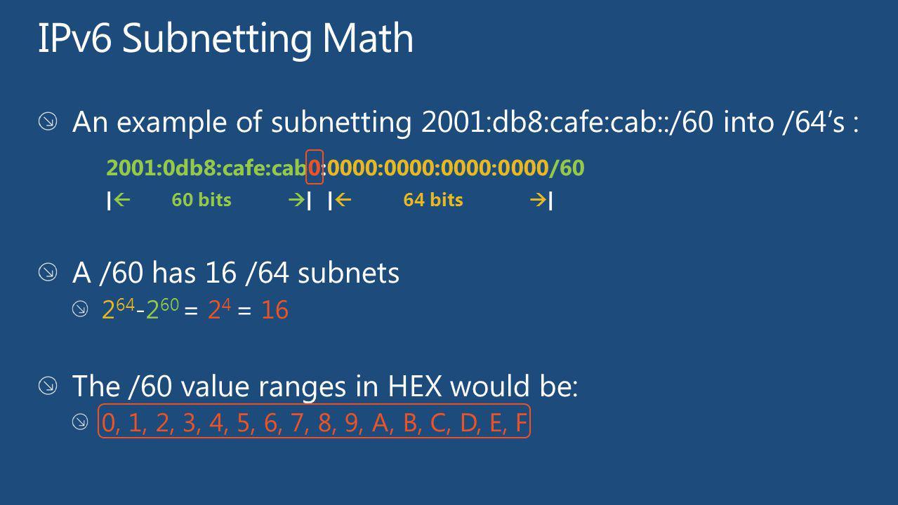 IPv6 Subnetting Math 2001:0db8:cafe:cab0:0000:0000:0000:0000/60