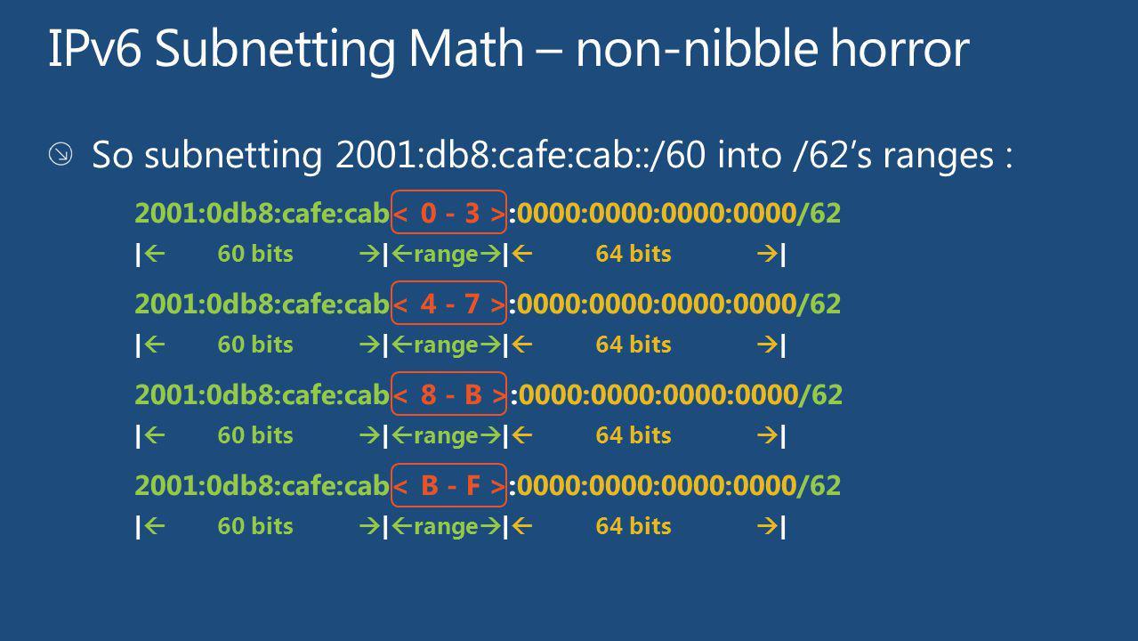 IPv6 Subnetting Math – non-nibble horror