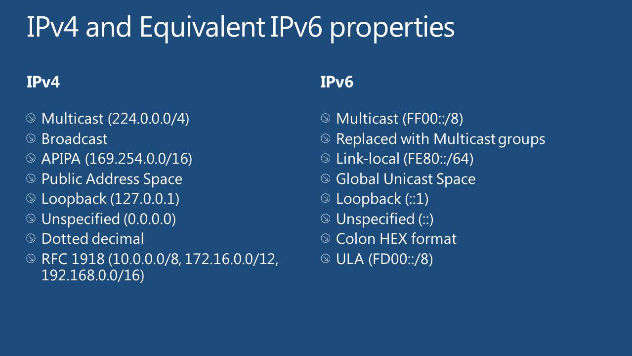 IPv4 and Equivalent IPv6 properties