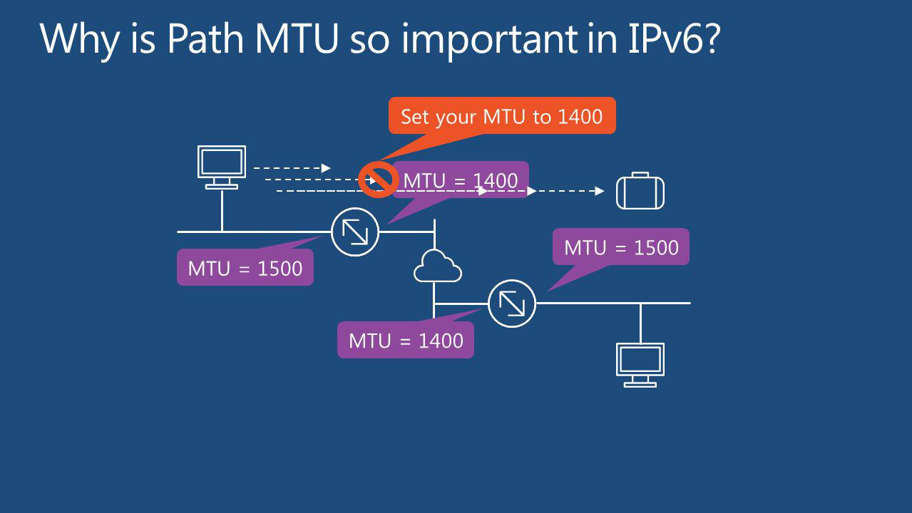 Why is Path MTU so important in IPv6