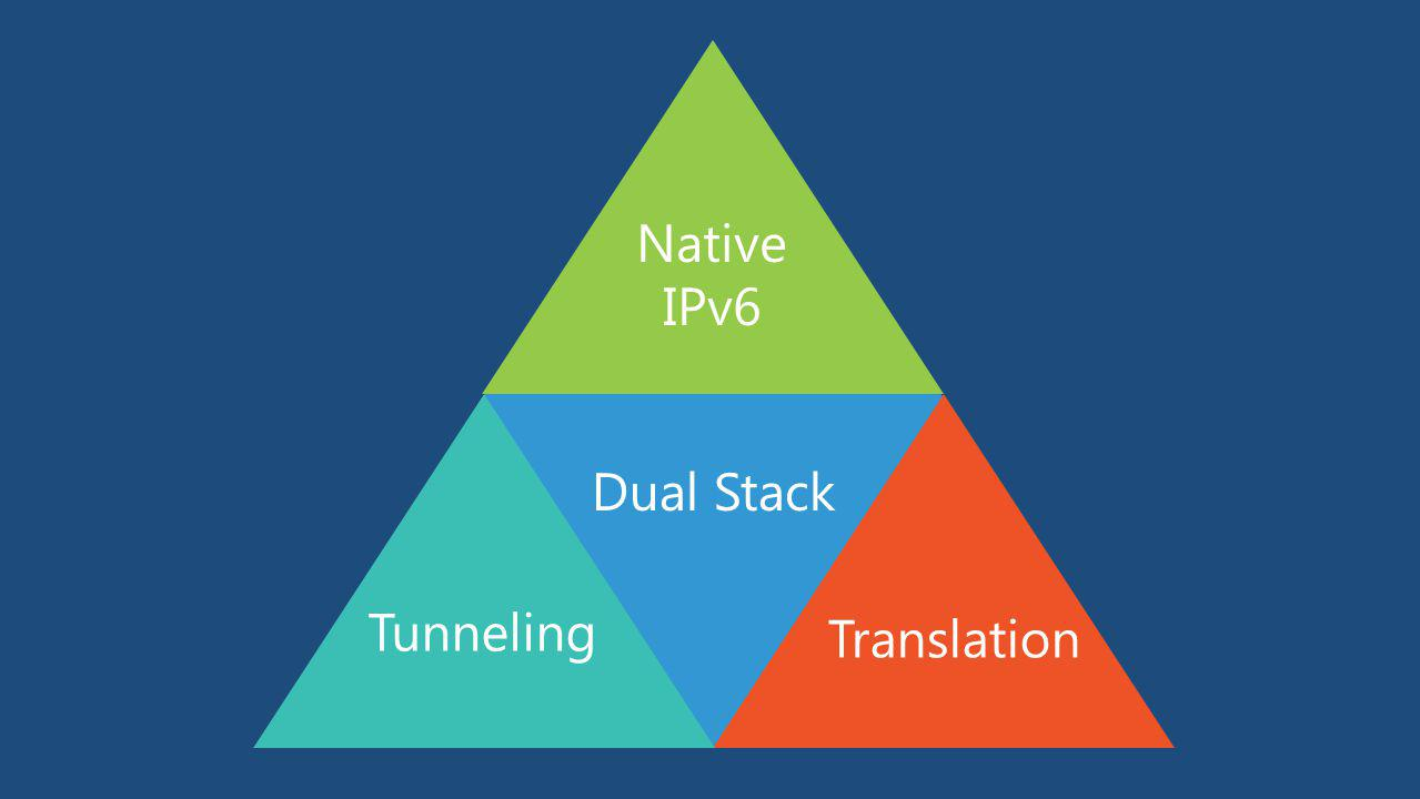 Native IPv6 Dual Stack Tunneling Translation