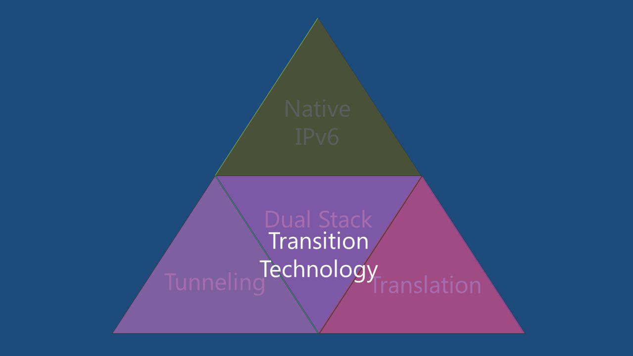Native IPv6 Dual Stack Transition Technology Tunneling Translation
