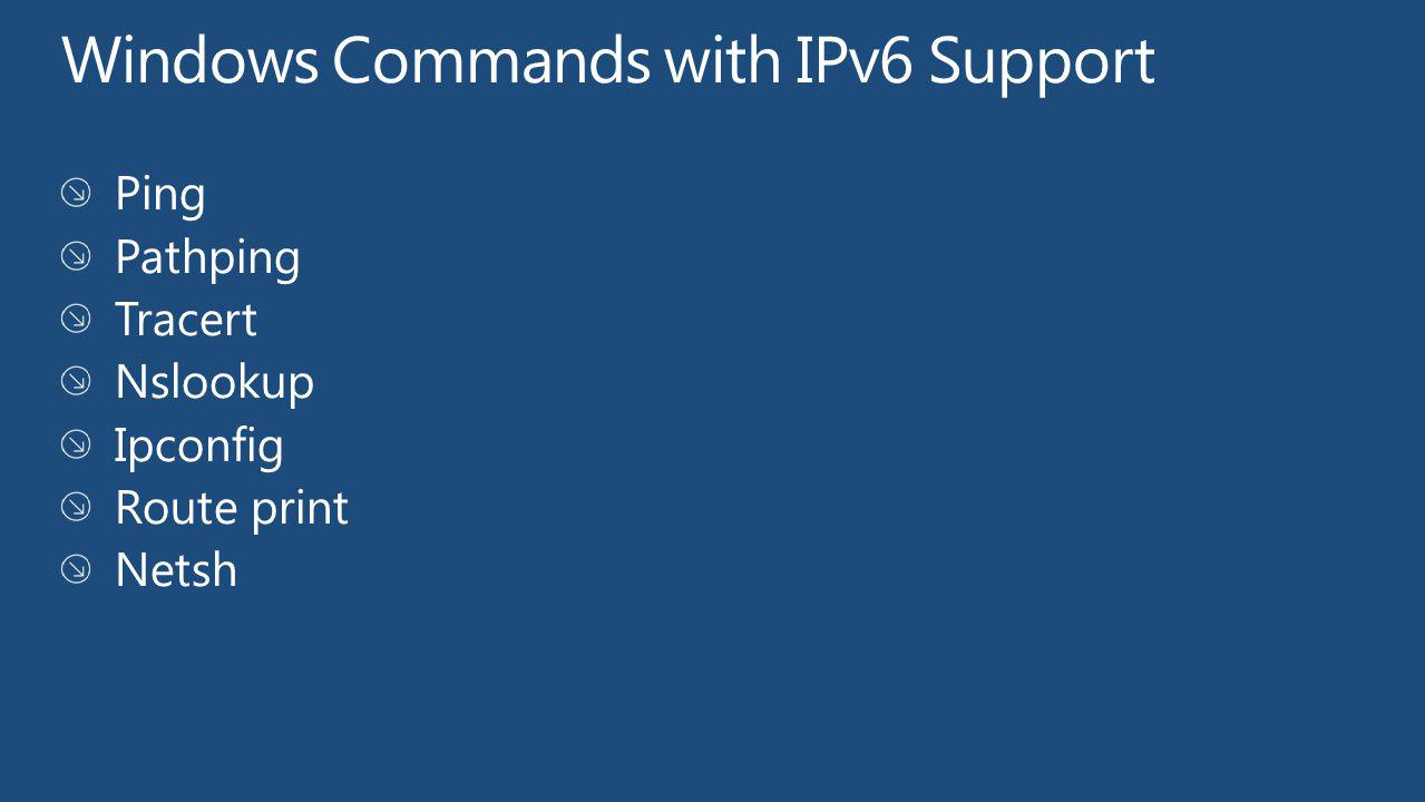 Windows Commands with IPv6 Support
