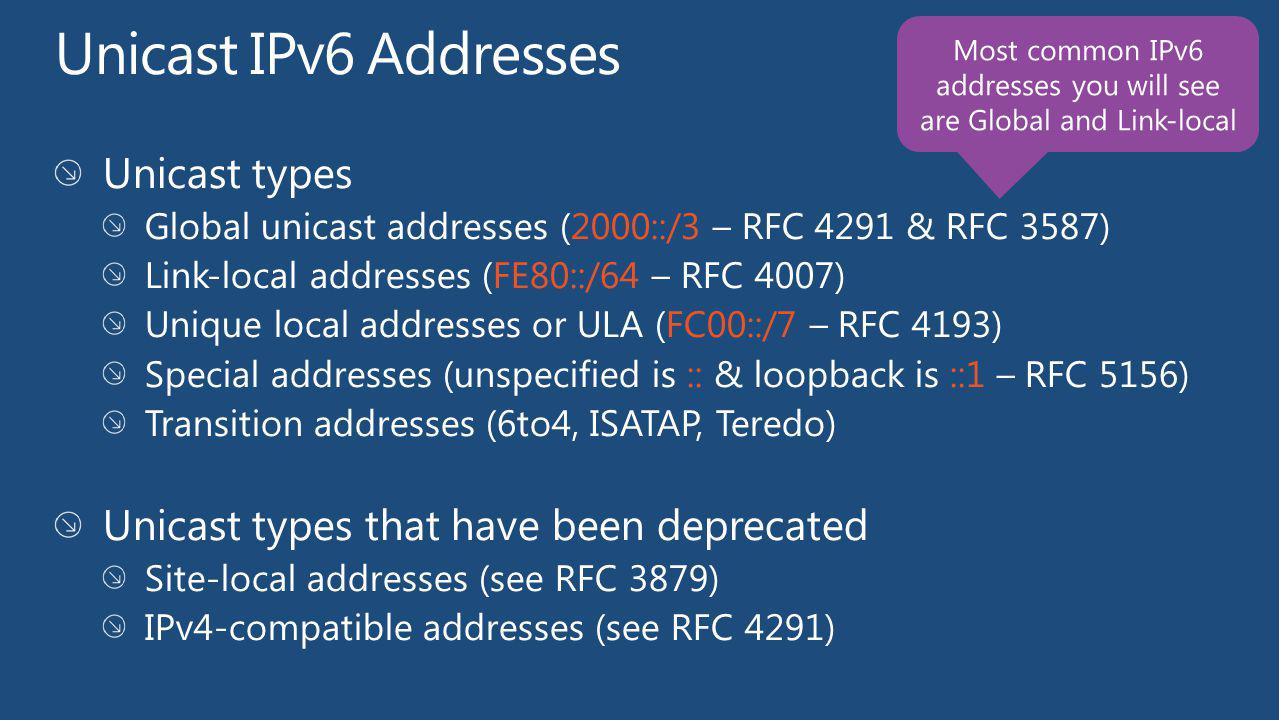 Most common IPv6 addresses you will see are Global and Link-local