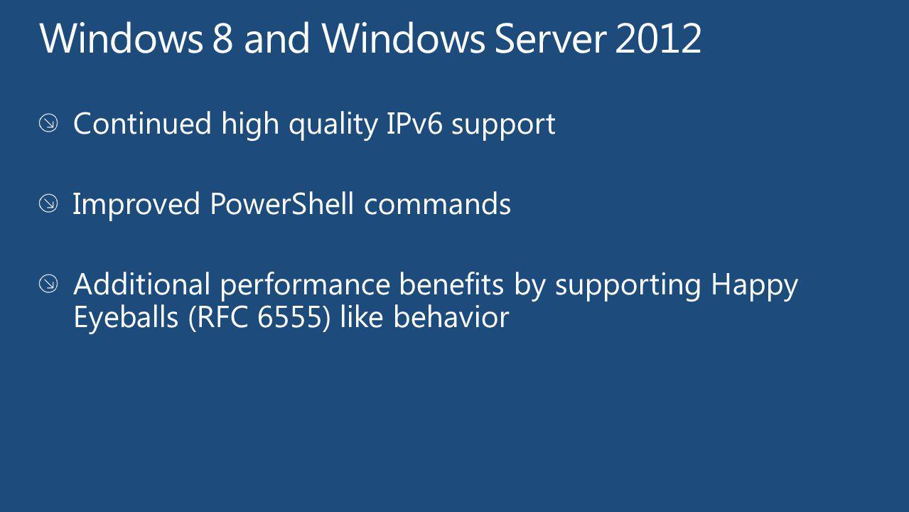 Windows 8 and Windows Server 2012