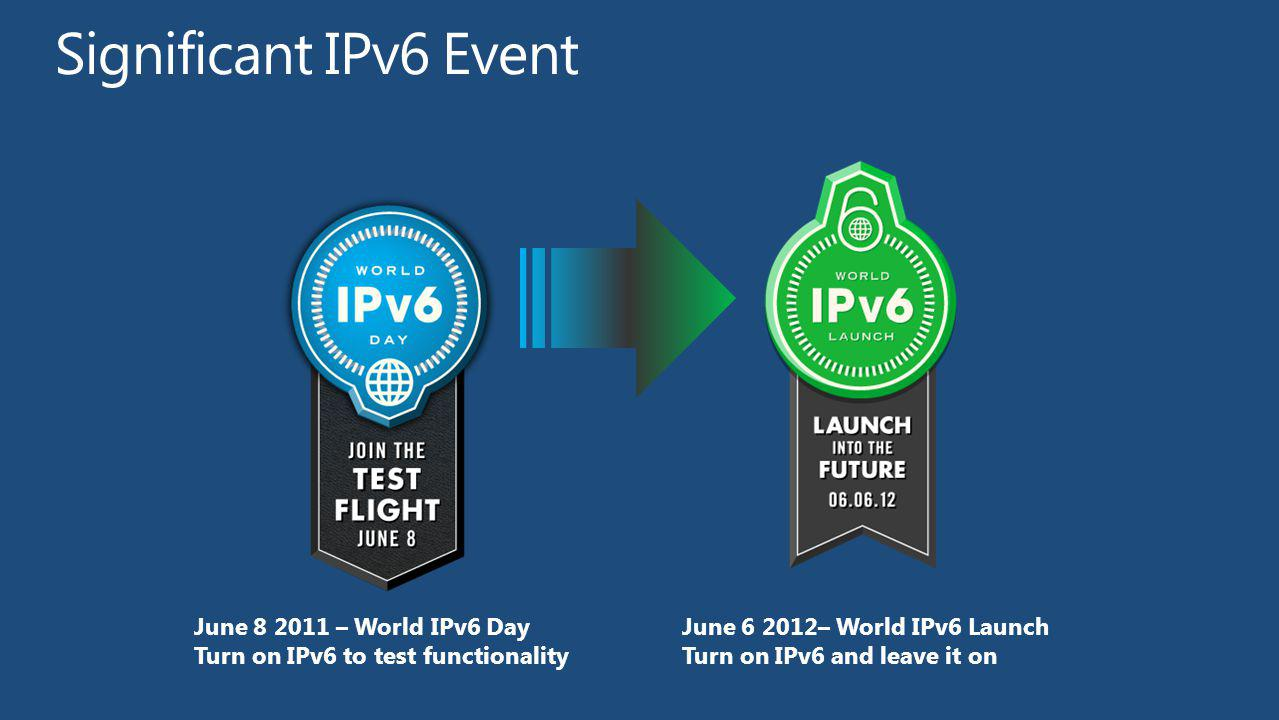 Significant IPv6 Event June 8 2011 – World IPv6 Day