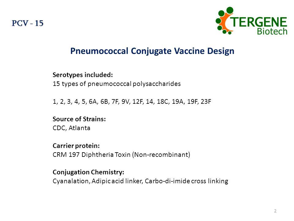 Pneumococcal Conjugate Vaccine Design