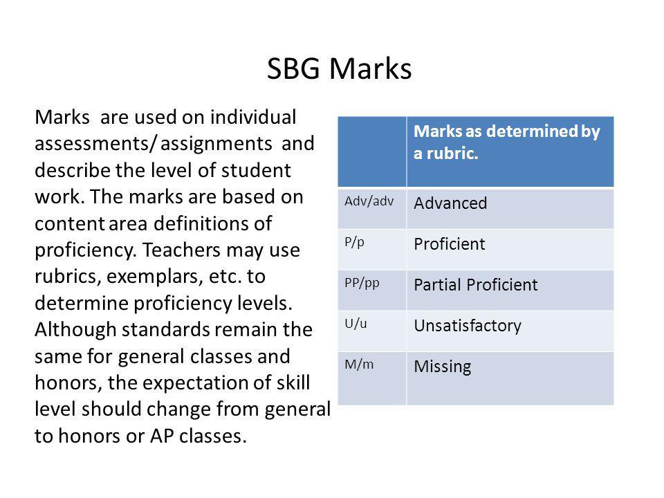 SBG Marks