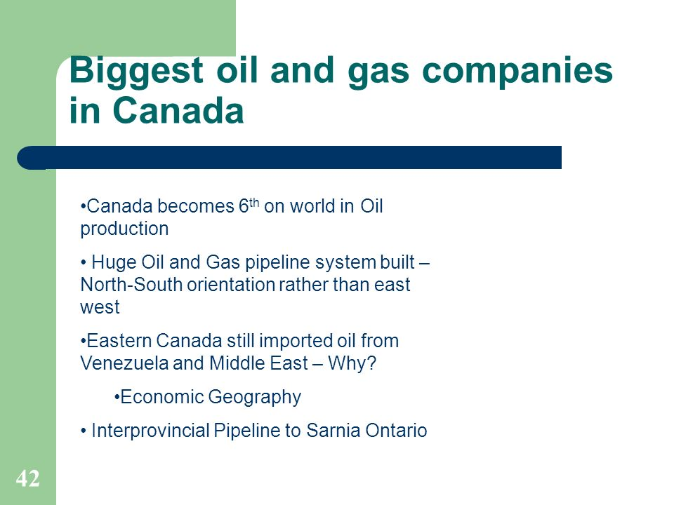Biggest oil and gas companies in Canada