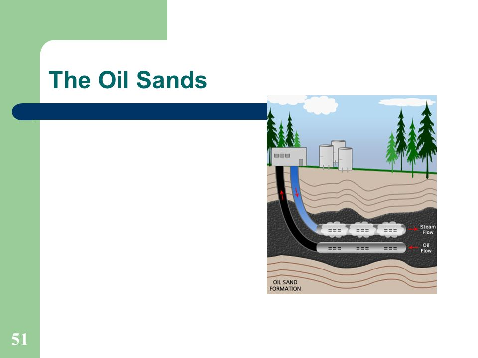 The Oil Sands 51